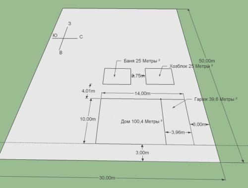 Правила и нормативы строительства гаража на участке