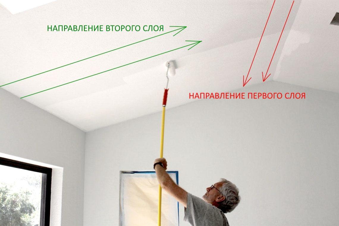 Покраска потолка пошаговые инструкции