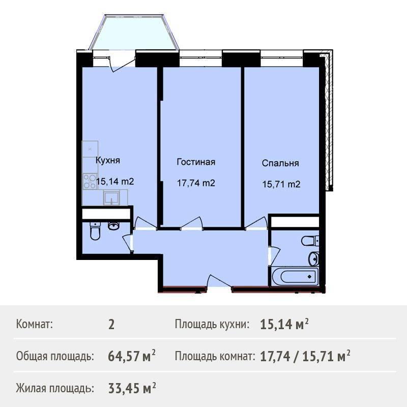 Что входит в жилую и общую площадь квартиры и дома