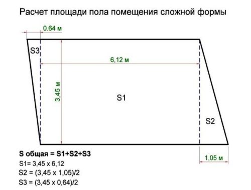 Как рассчитать площадь комнаты