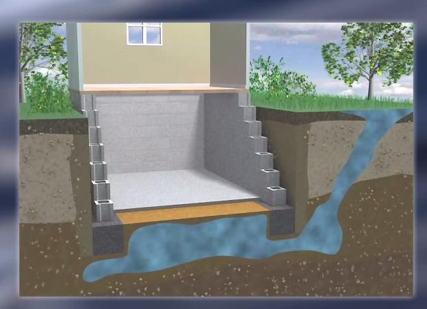 Грунтовая вода в подвале